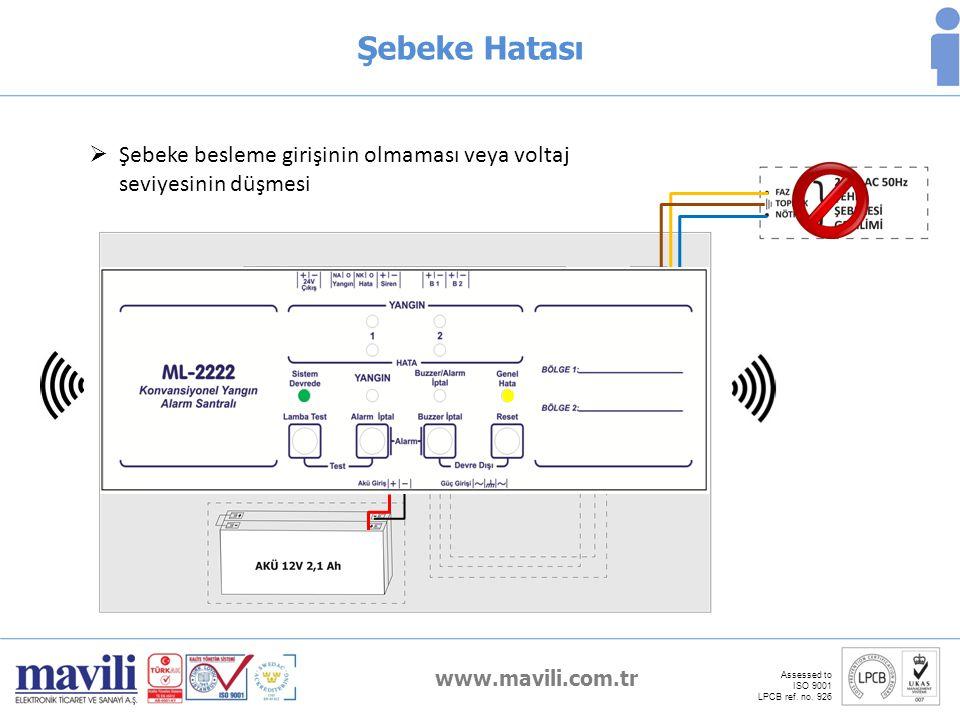 www.mavili.com.tr Assessed to ISO 9001 LPCB ref. no. 926 Şebeke Hatası  Şebeke besleme girişinin olmaması veya voltaj seviyesinin düşmesi