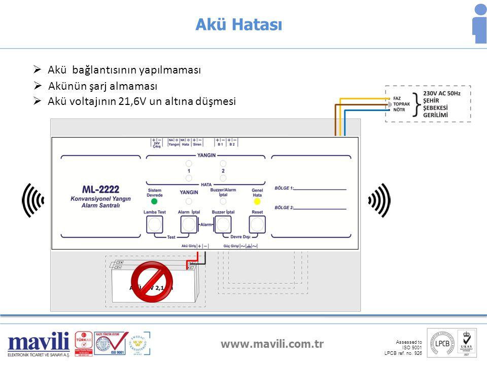 www.mavili.com.tr Assessed to ISO 9001 LPCB ref. no. 926 Akü Hatası  Akü bağlantısının yapılmaması  Akünün şarj almaması  Akü voltajının 21,6V un a