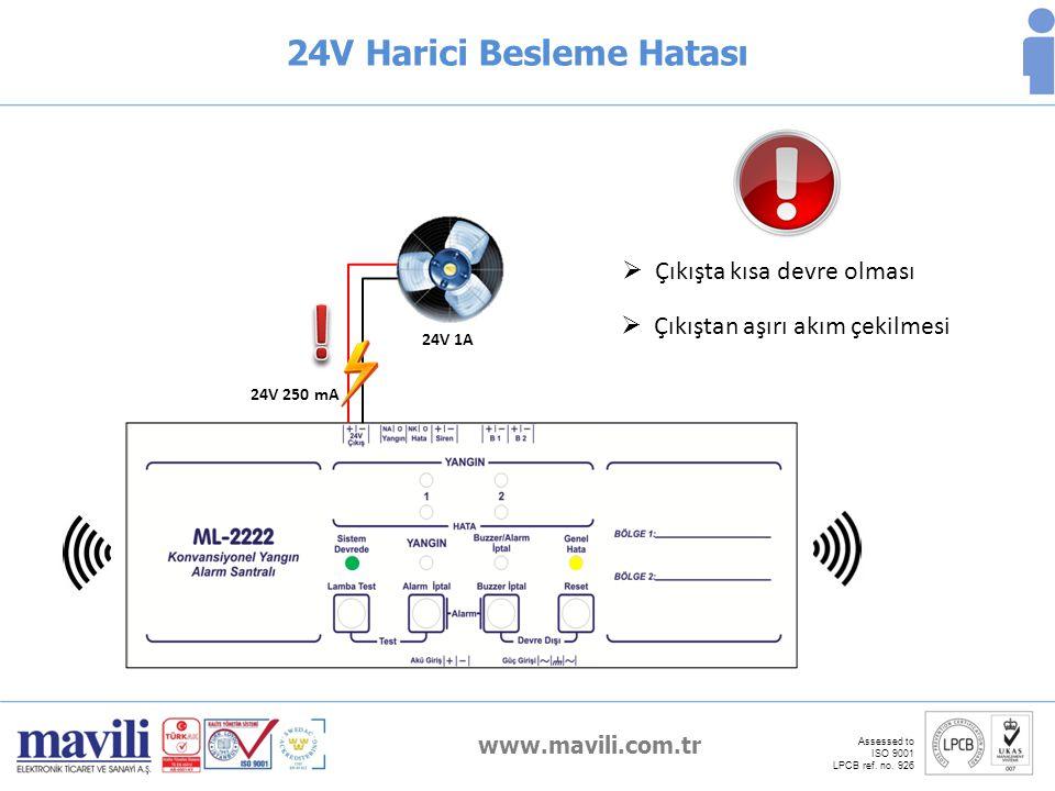 www.mavili.com.tr Assessed to ISO 9001 LPCB ref. no. 926 24V Harici Besleme Hatası  Çıkışta kısa devre olması  Çıkıştan aşırı akım çekilmesi 24V 1A