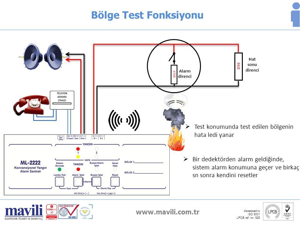 www.mavili.com.tr Assessed to ISO 9001 LPCB ref. no. 926 Bölge Test Fonksiyonu Hat sonu direnci Alarm direnci  Bir dedektörden alarm geldiğinde, sist