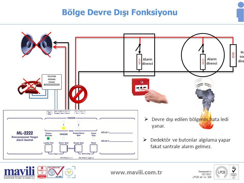 www.mavili.com.tr Assessed to ISO 9001 LPCB ref. no. 926 Bölge Devre Dışı Fonksiyonu Alarm direnci Hat sonu direnci Alarm direnci  Dedektör ve butonl