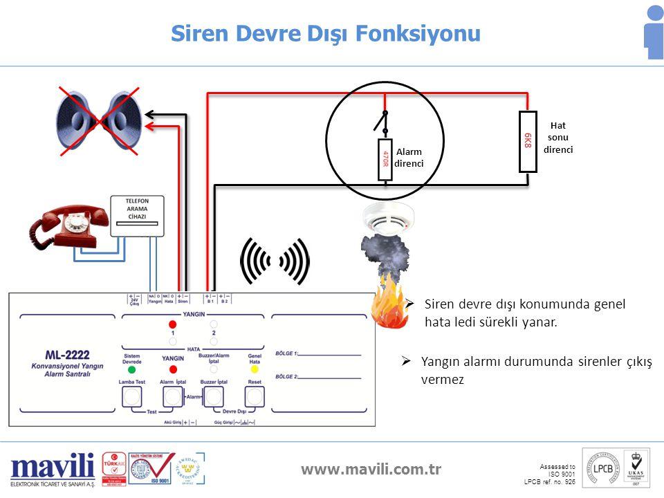 www.mavili.com.tr Assessed to ISO 9001 LPCB ref. no. 926 Siren Devre Dışı Fonksiyonu Hat sonu direnci Alarm direnci  Yangın alarmı durumunda sirenler