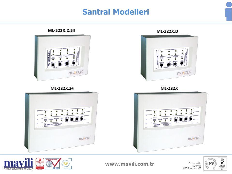 www.mavili.com.tr Assessed to ISO 9001 LPCB ref. no. 926 Santral Modelleri ML-222X.D.24 ML-222X.D ML-222X.24ML-222X