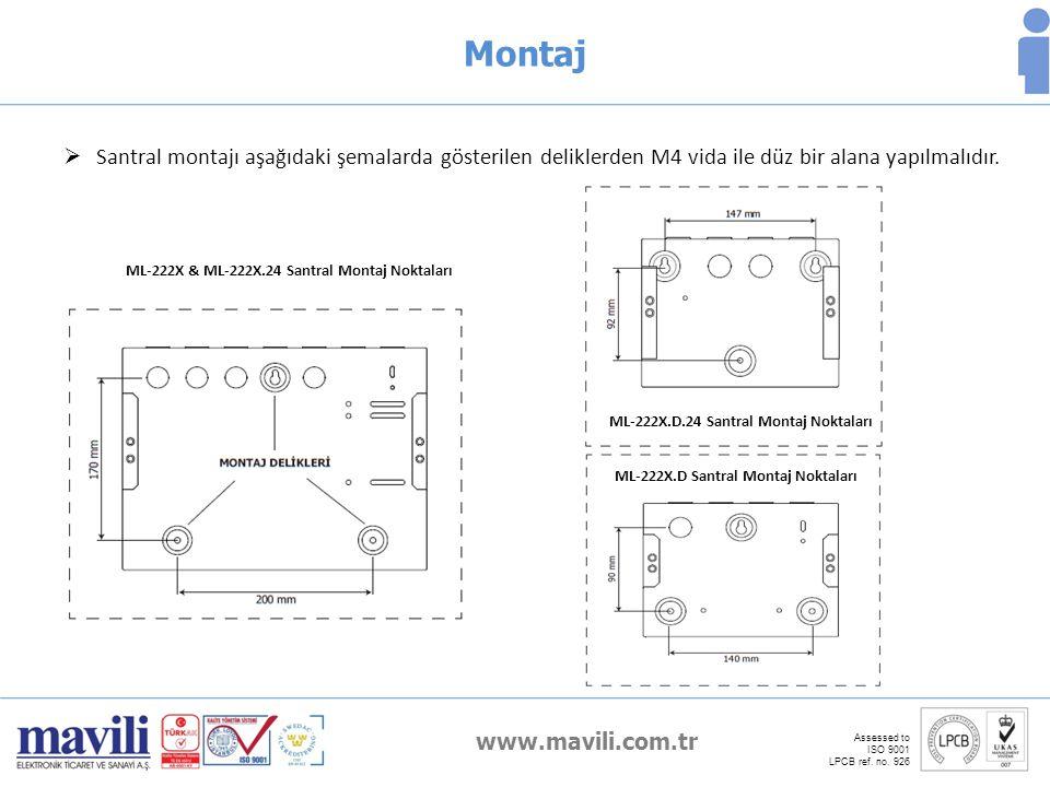 www.mavili.com.tr Assessed to ISO 9001 LPCB ref. no. 926 Montaj  Santral montajı aşağıdaki şemalarda gösterilen deliklerden M4 vida ile düz bir alana