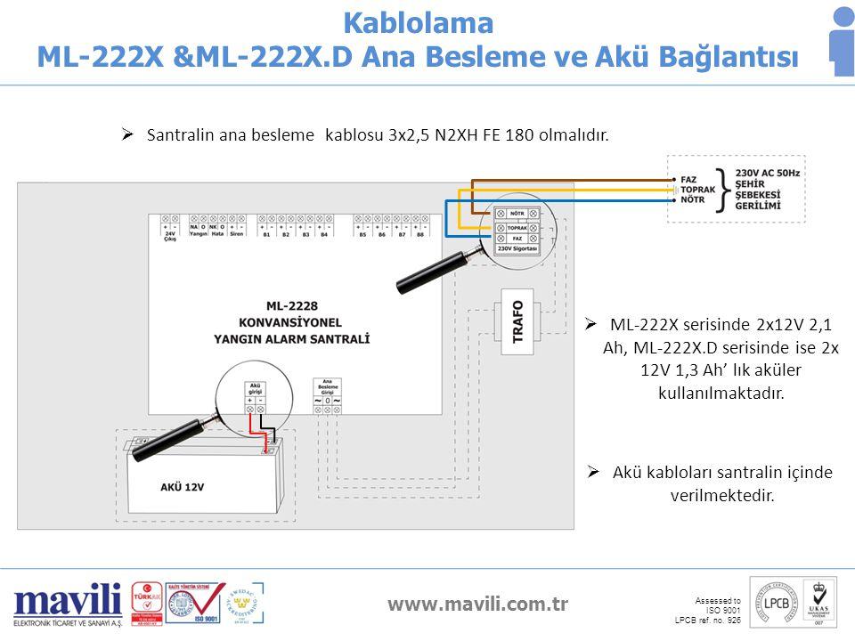 www.mavili.com.tr Assessed to ISO 9001 LPCB ref. no. 926 Kablolama ML-222X &ML-222X.D Ana Besleme ve Akü Bağlantısı  Santralin ana besleme kablosu 3x