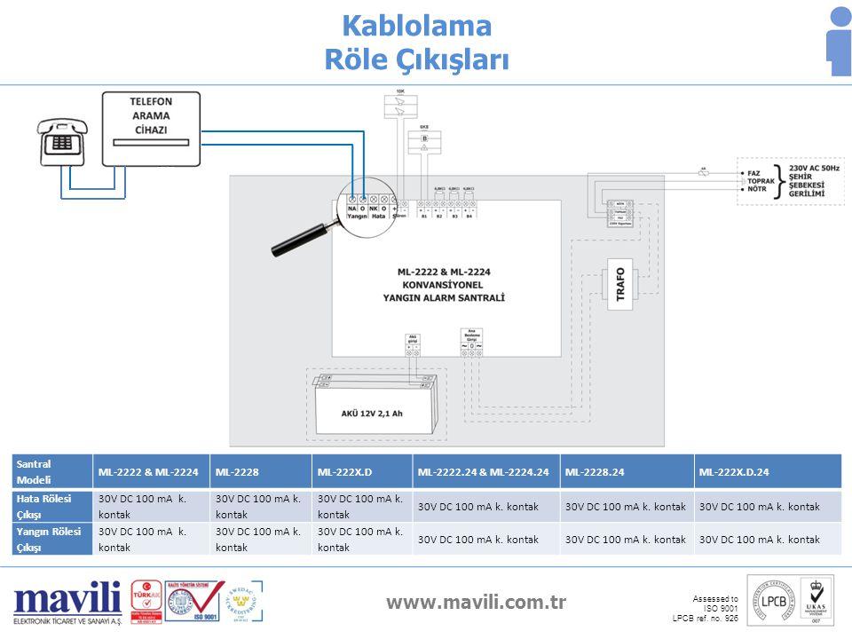 www.mavili.com.tr Assessed to ISO 9001 LPCB ref. no. 926 Kablolama Röle Çıkışları Santral Modeli ML-2222 & ML-2224ML-2228ML-222X.DML-2222.24 & ML-2224
