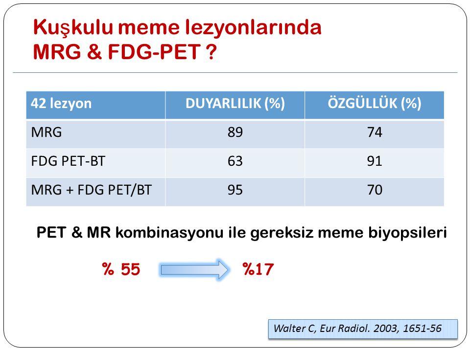 Ku ş kulu meme lezyonlarında MRG & FDG-PET ? 42 lezyonDUYARLILIK (%)ÖZGÜLLÜK (%) MRG8974 FDG PET-BT6391 MRG + FDG PET/BT9570 PET & MR kombinasyonu ile