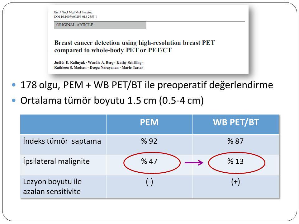 178 olgu, PEM + WB PET/BT ile preoperatif değerlendirme Ortalama tümör boyutu 1.5 cm (0.5-4 cm)