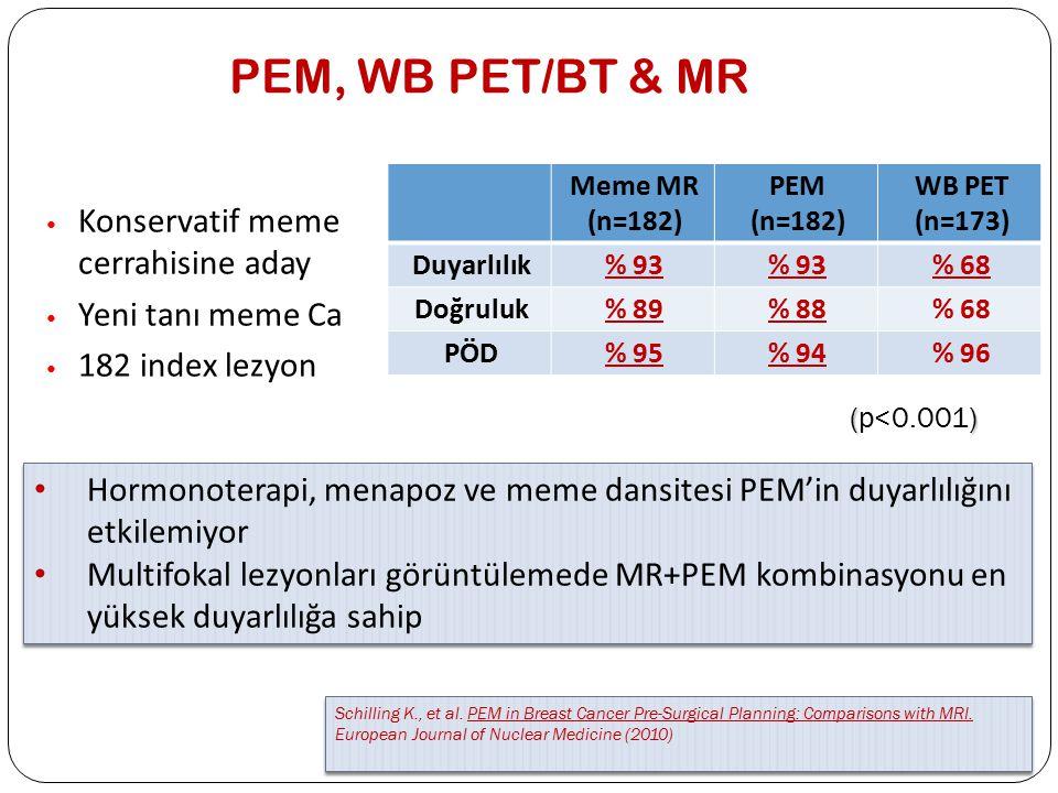 PEM, WB PET/BT & MR Konservatif meme cerrahisine aday Yeni tanı meme Ca 182 index lezyon Schilling K., et al. PEM in Breast Cancer Pre-Surgical Planni
