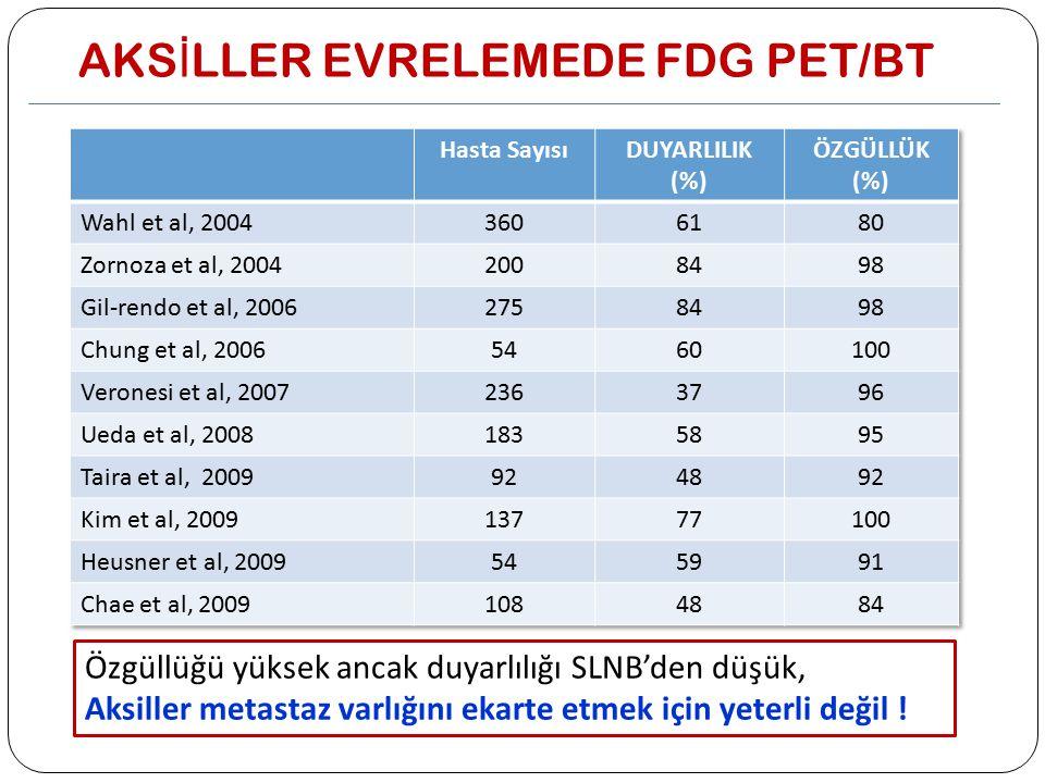 AKS İ LLER EVRELEMEDE FDG PET/BT Özgüllüğü yüksek ancak duyarlılığı SLNB'den düşük, Aksiller metastaz varlığını ekarte etmek için yeterli değil !