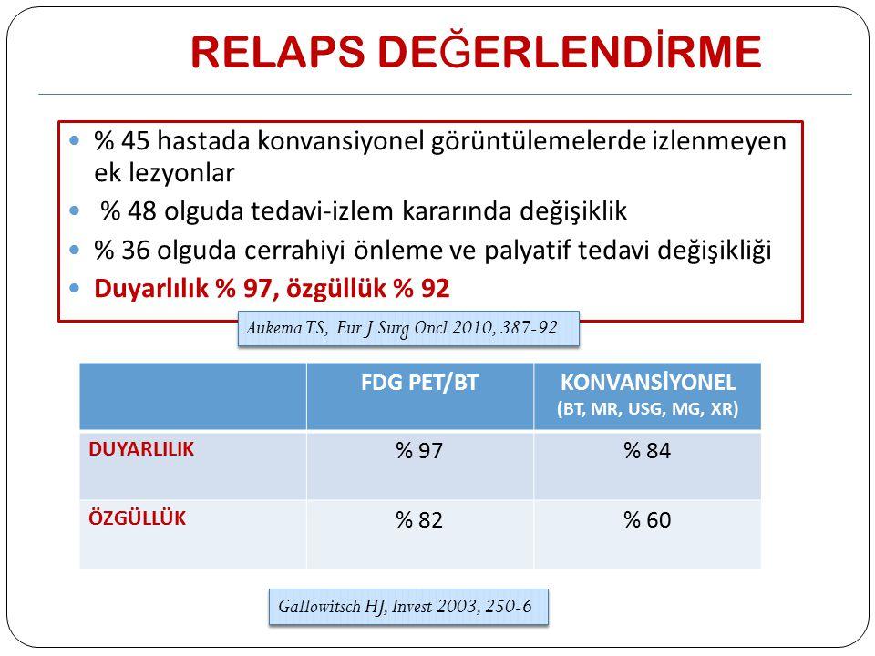 RELAPS DE Ğ ERLEND İ RME % 45 hastada konvansiyonel görüntülemelerde izlenmeyen ek lezyonlar % 48 olguda tedavi-izlem kararında değişiklik % 36 olguda
