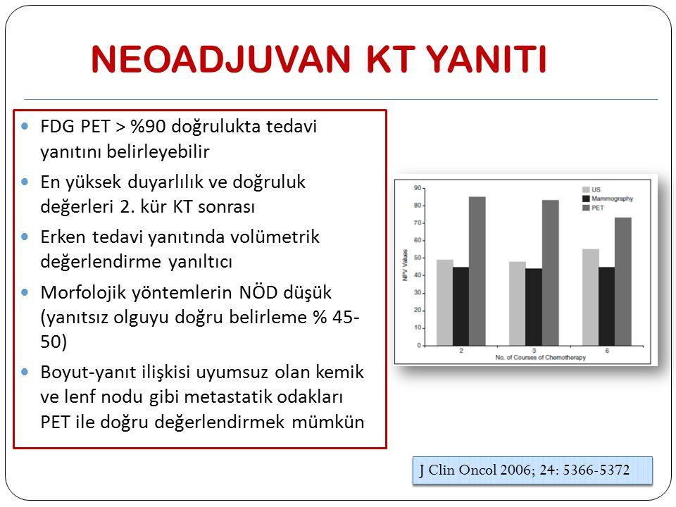 NEOADJUVAN KT YANITI FDG PET > %90 doğrulukta tedavi yanıtını belirleyebilir En yüksek duyarlılık ve doğruluk değerleri 2. kür KT sonrası Erken tedavi