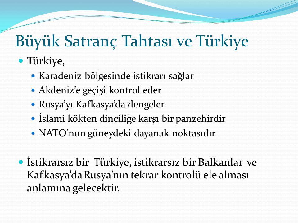 Büyük Satranç Tahtası ve Türkiye Türkiye, Karadeniz bölgesinde istikrarı sağlar Akdeniz'e geçişi kontrol eder Rusya'yı Kafkasya'da dengeler İslami kök