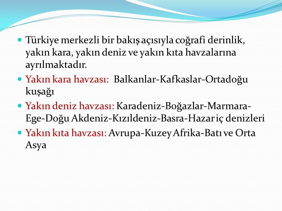 . Türkiye merkezli bir bakış açısıyla coğrafi derinlik, yakın kara, yakın deniz ve yakın kıta havzalarına ayrılmaktadır. Yakın kara havzası: Balkanlar