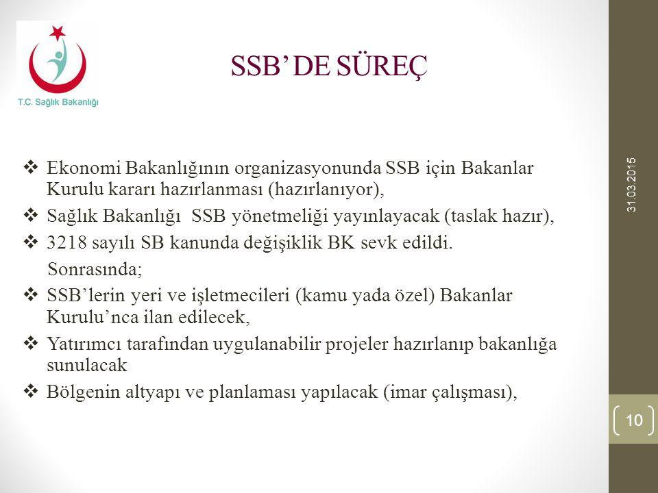 SSB' DE SÜREÇ  Ekonomi Bakanlığının organizasyonunda SSB için Bakanlar Kurulu kararı hazırlanması (hazırlanıyor),  Sağlık Bakanlığı SSB yönetmeliği