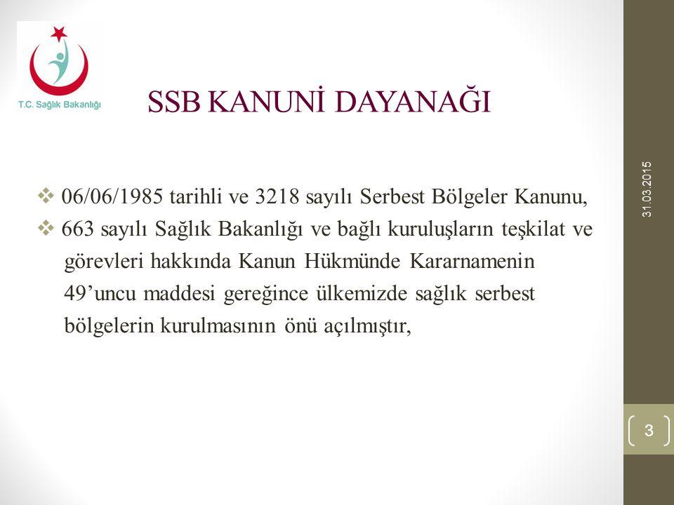 SSB KANUNİ DAYANAĞI  06/06/1985 tarihli ve 3218 sayılı Serbest Bölgeler Kanunu,  663 sayılı Sağlık Bakanlığı ve bağlı kuruluşların teşkilat ve görev