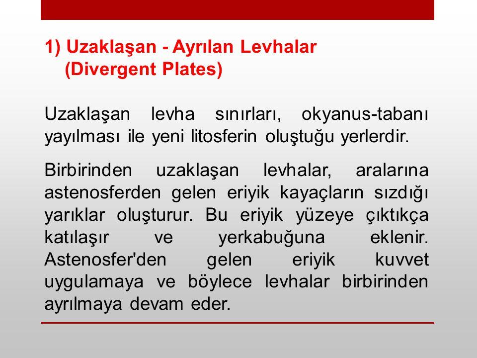 1) Uzaklaşan - Ayrılan Levhalar (Divergent Plates) Uzaklaşan levha sınırları, okyanus-tabanı yayılması ile yeni litosferin oluştuğu yerlerdir. Birbiri