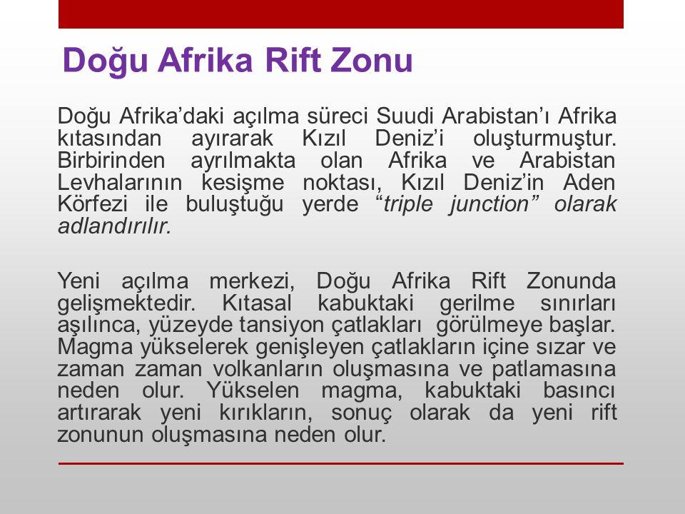 Doğu Afrika Rift Zonu Doğu Afrika'daki açılma süreci Suudi Arabistan'ı Afrika kıtasından ayırarak Kızıl Deniz'i oluşturmuştur. Birbirinden ayrılmakta