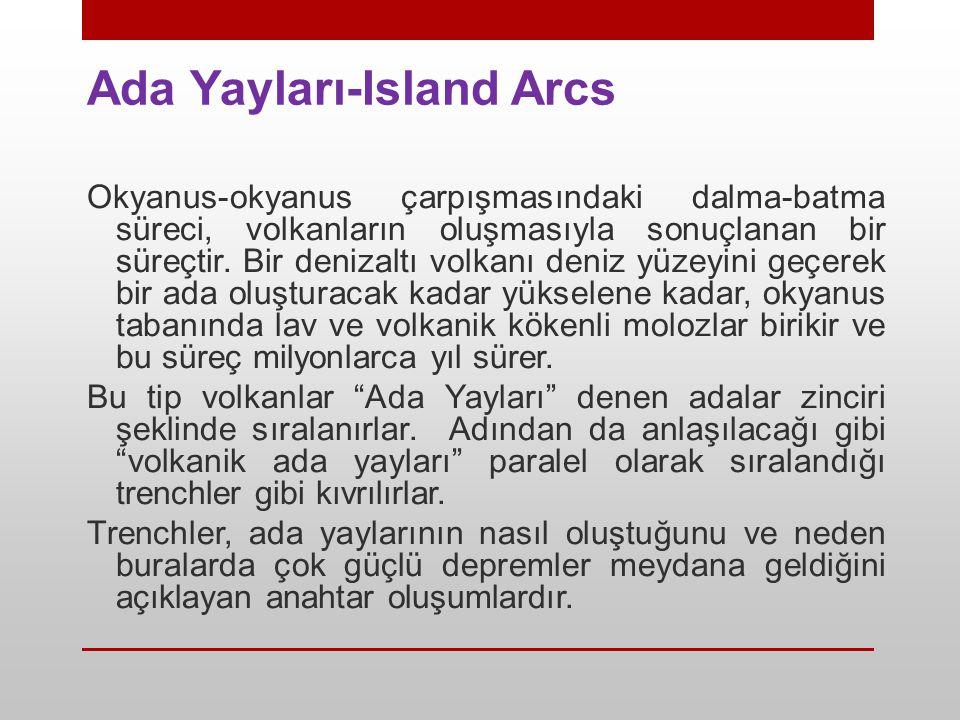 Ada Yayları-Island Arcs Okyanus-okyanus çarpışmasındaki dalma-batma süreci, volkanların oluşmasıyla sonuçlanan bir süreçtir. Bir denizaltı volkanı den