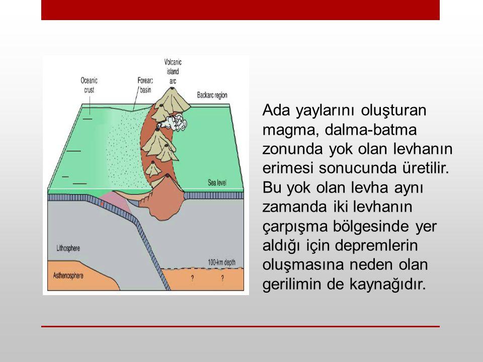 Ada yaylarını oluşturan magma, dalma-batma zonunda yok olan levhanın erimesi sonucunda üretilir. Bu yok olan levha aynı zamanda iki levhanın çarpışma