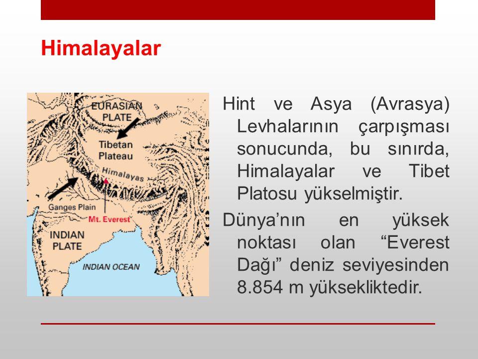 Himalayalar Hint ve Asya (Avrasya) Levhalarının çarpışması sonucunda, bu sınırda, Himalayalar ve Tibet Platosu yükselmiştir. Dünya'nın en yüksek nokta