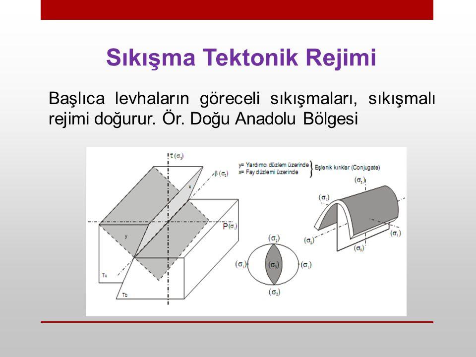 Sıkışma Tektonik Rejimi Başlıca levhaların göreceli sıkışmaları, sıkışmalı rejimi doğurur. Ör. Doğu Anadolu Bölgesi
