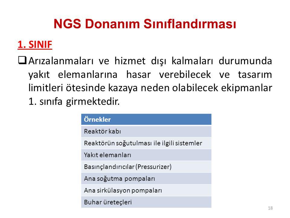 NGS Donanım Sınıflandırması 1.