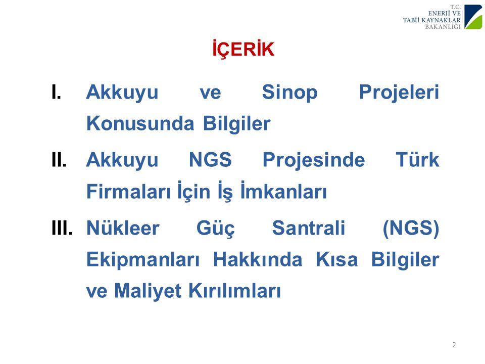 I.Akkuyu ve Sinop Projeleri Konusunda Bilgiler II.Akkuyu NGS Projesinde Türk Firmaları İçin İş İmkanları III.Nükleer Güç Santrali (NGS) Ekipmanları Hakkında Kısa Bilgiler ve Maliyet Kırılımları 2 İÇERİK