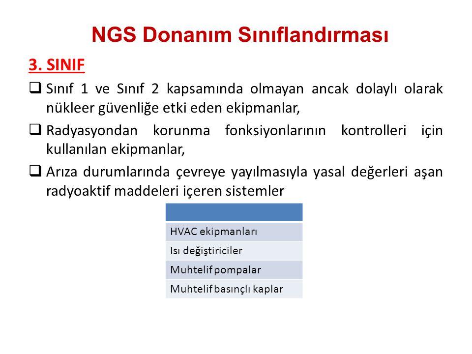 NGS Donanım Sınıflandırması 3.