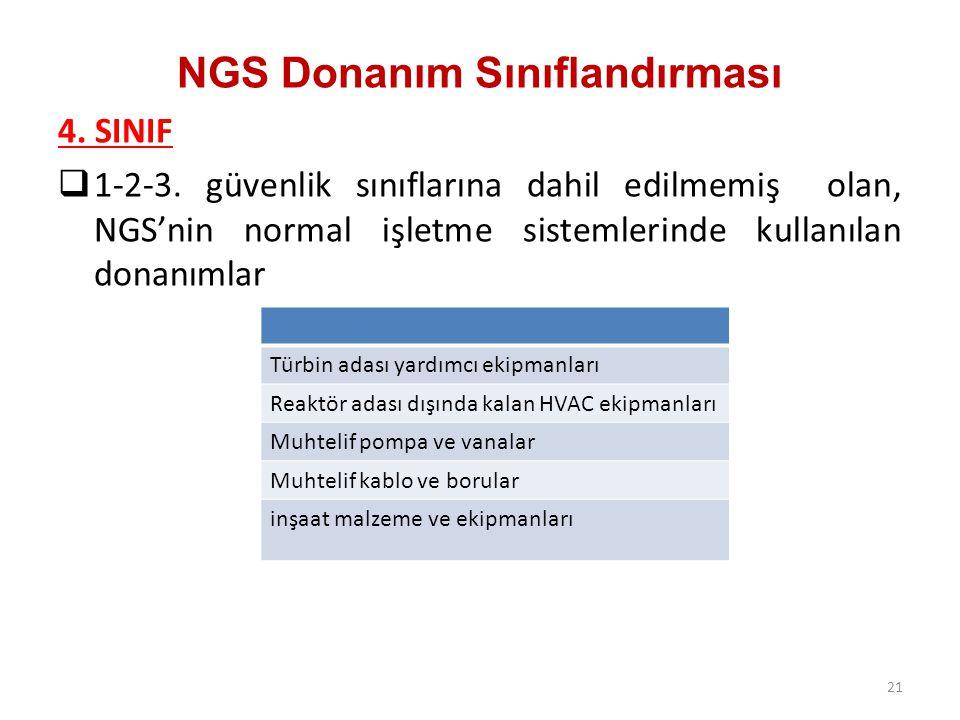 NGS Donanım Sınıflandırması 4.SINIF  1-2-3.