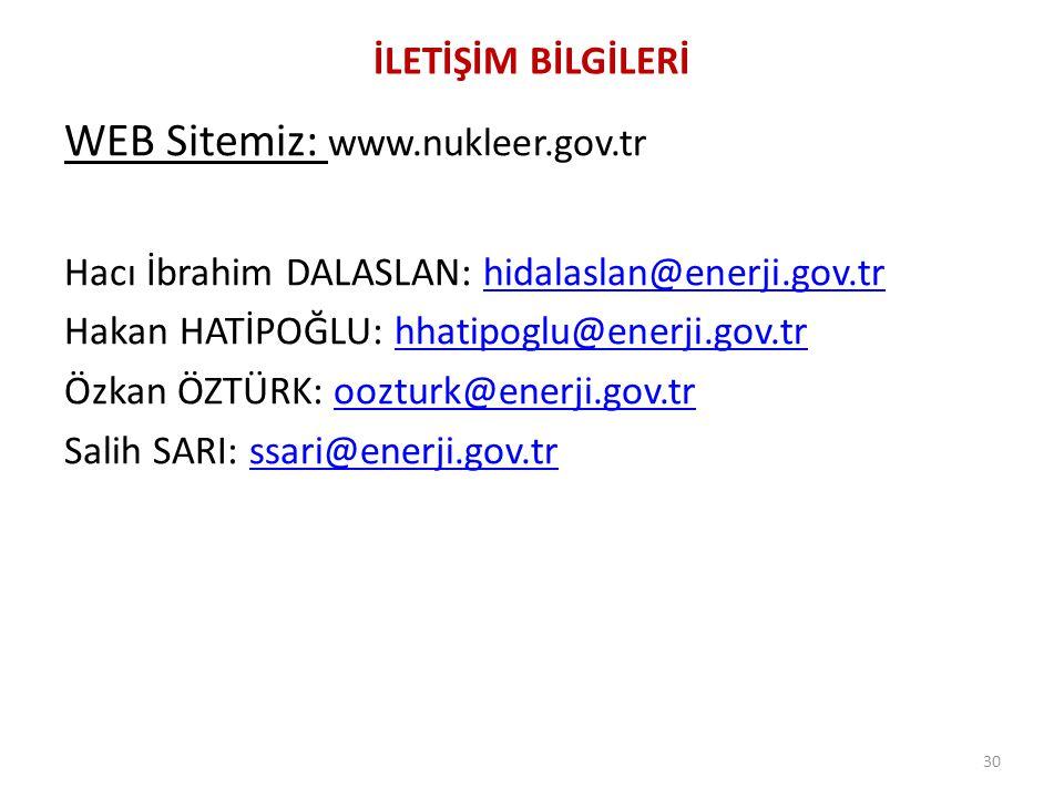 İLETİŞİM BİLGİLERİ WEB Sitemiz: www.nukleer.gov.tr Hacı İbrahim DALASLAN: hidalaslan@enerji.gov.trhidalaslan@enerji.gov.tr Hakan HATİPOĞLU: hhatipoglu@enerji.gov.trhhatipoglu@enerji.gov.tr Özkan ÖZTÜRK: oozturk@enerji.gov.troozturk@enerji.gov.tr Salih SARI: ssari@enerji.gov.trssari@enerji.gov.tr 30