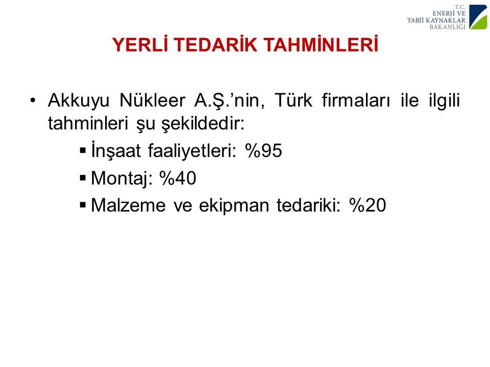 YERLİ TEDARİK TAHMİNLERİ Akkuyu Nükleer A.Ş.'nin, Türk firmaları ile ilgili tahminleri şu şekildedir:  İnşaat faaliyetleri: %95  Montaj: %40  Malzeme ve ekipman tedariki: %20