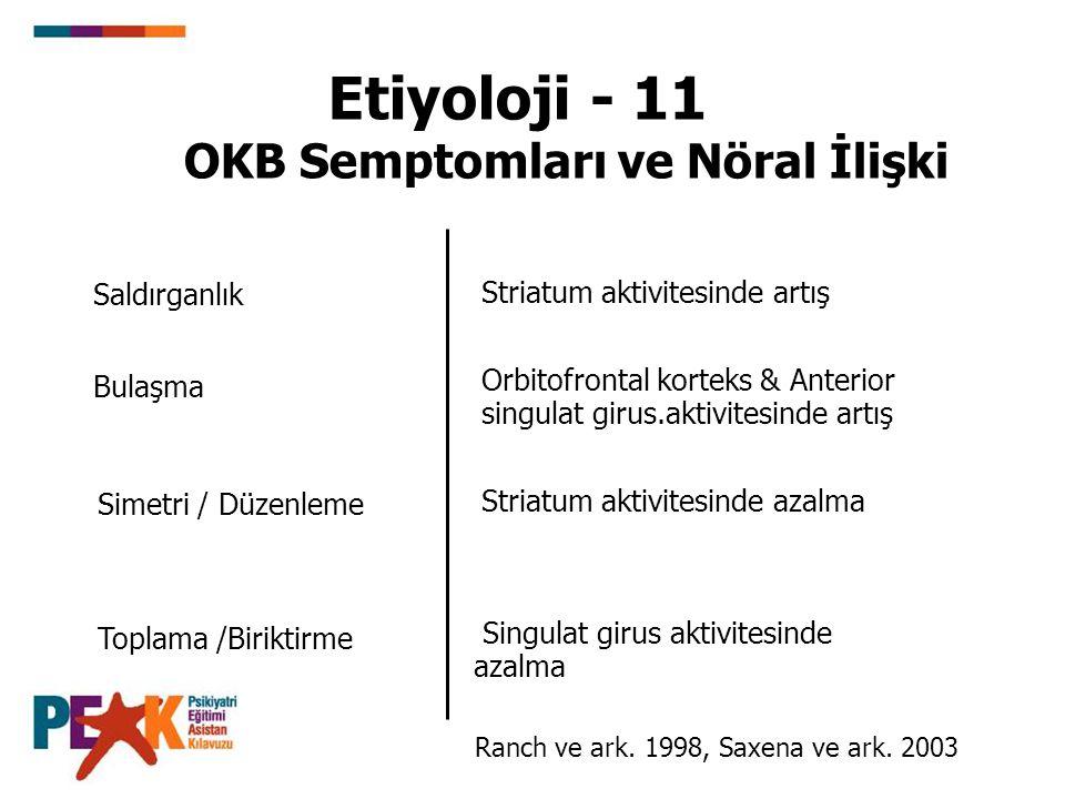 Etiyoloji - 11 OKB Semptomları ve Nöral İlişki Saldırganlık Bulaşma Simetri / Düzenleme Toplama /Biriktirme Striatum aktivitesinde artış Orbitofrontal