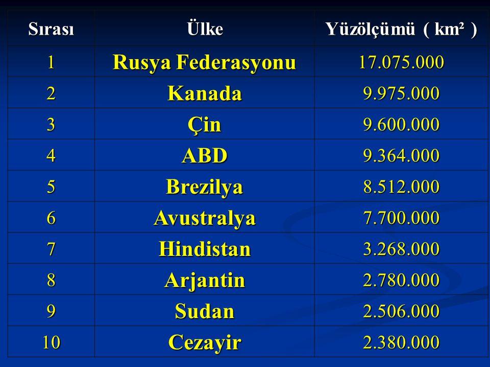 SırasıÜlke Yüzölçümü ( km² ) 1 Rusya Federasyonu 17.075.000 2Kanada9.975.000 3Çin9.600.000 4ABD9.364.000 5Brezilya8.512.000 6Avustralya7.700.000 7Hind