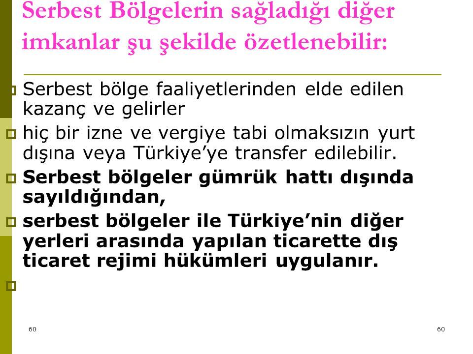 6061  Türkiye'den serbest bölgeye satılan mallar ihracat rejimine,  serbest bölgeden Türkiye'ye satılan mallar ise ithalat rejimine tabi olup,  serbest bölge kullanıcıları Türkiye'den ihraç fiyatına (KDV'siz) mal ve hizmet satın alabilirler.