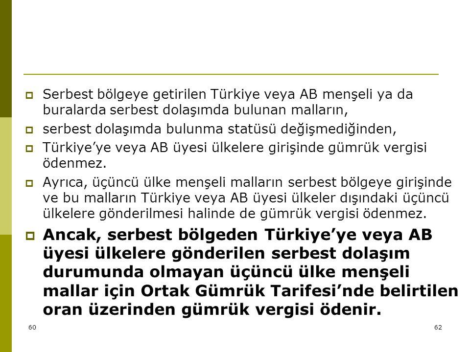 6062  Serbest bölgeye getirilen Türkiye veya AB menşeli ya da buralarda serbest dolaşımda bulunan malların,  serbest dolaşımda bulunma statüsü değiş