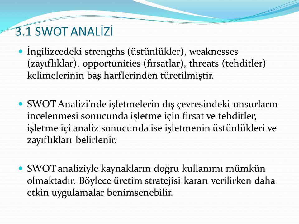 3.1 SWOT ANALİZİ İngilizcedeki strengths (üstünlükler), weaknesses (zayıflıklar), opportunities (fırsatlar), threats (tehditler) kelimelerinin baş har