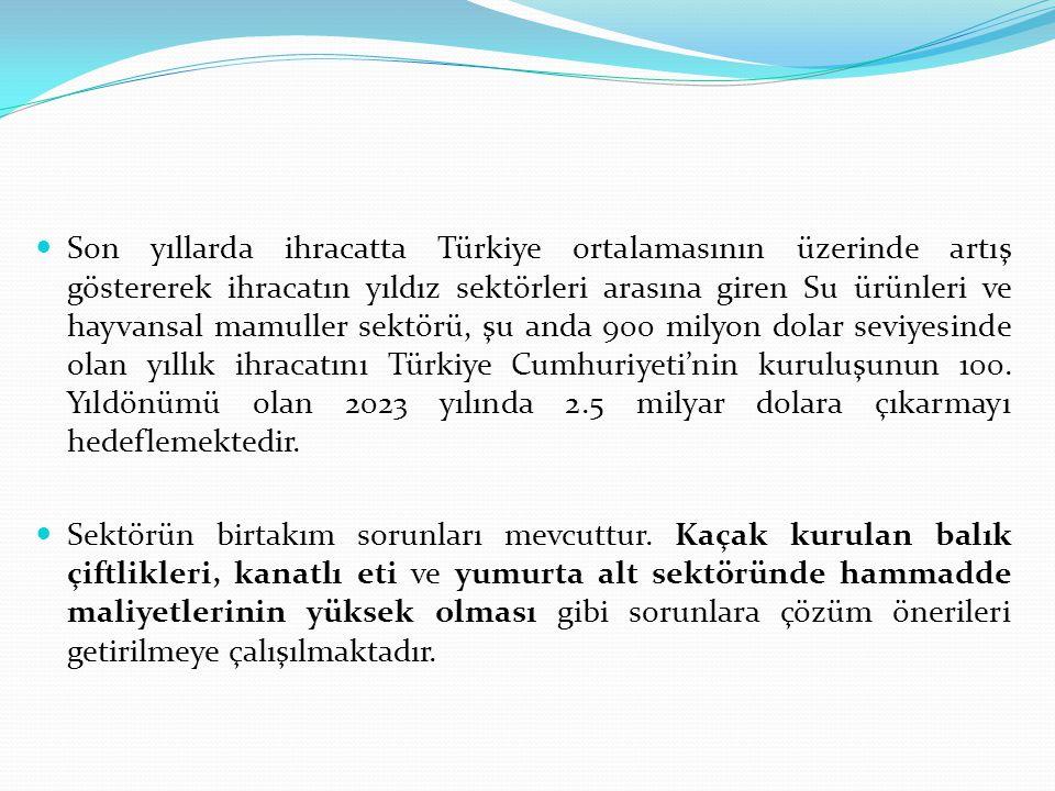 Son yıllarda ihracatta Türkiye ortalamasının üzerinde artış göstererek ihracatın yıldız sektörleri arasına giren Su ürünleri ve hayvansal mamuller sek