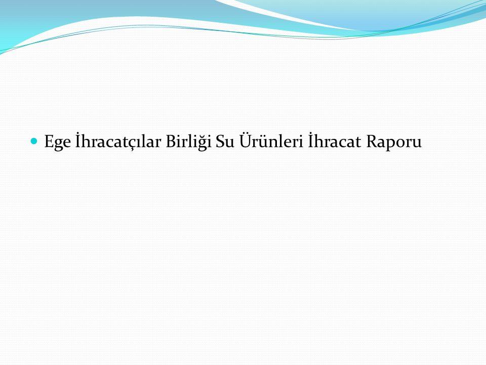 Ege İhracatçılar Birliği Su Ürünleri İhracat Raporu