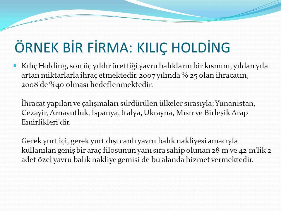 Kılıç Holding, son üç yıldır ürettiği yavru balıkların bir kısmını, yıldan yıla artan miktarlarla ihraç etmektedir. 2007 yılında % 25 olan ihracatın,