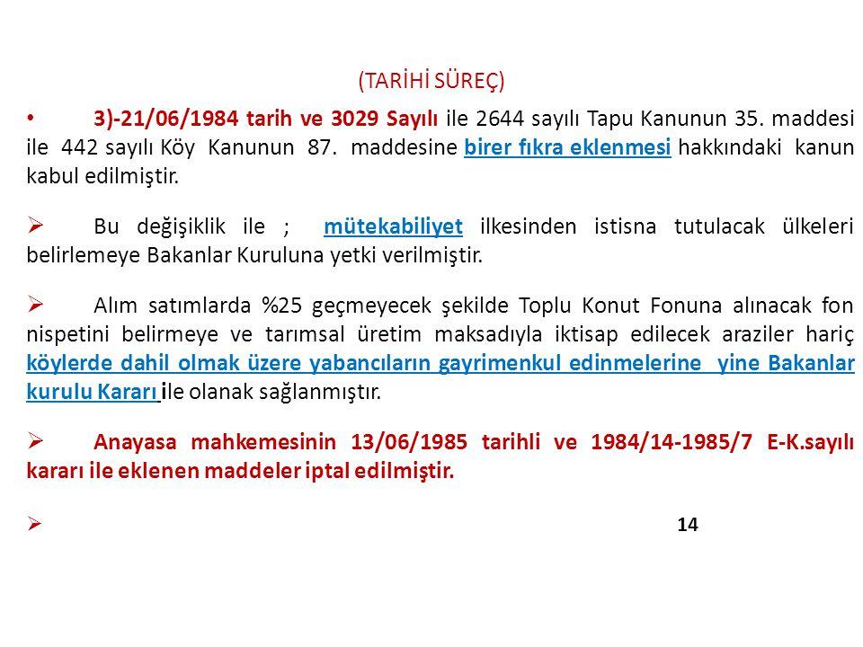 (TARİHİ SÜREÇ) 3)-21/06/1984 tarih ve 3029 Sayılı ile 2644 sayılı Tapu Kanunun 35. maddesi ile 442 sayılı Köy Kanunun 87. maddesine birer fıkra eklenm