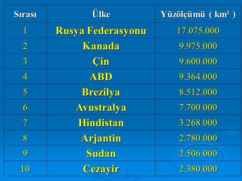 SırasıÜlke Yüzölçümü ( km² ) 1 Rusya Federasyonu 17.075.000 2Kanada9.975.000 3Çin9.600.000 4ABD9.364.000 5Brezilya8.512.000 6Avustralya7.700.000 7Hindistan3.268.000 8Arjantin2.780.000 9Sudan2.506.000 10Cezayir2.380.000