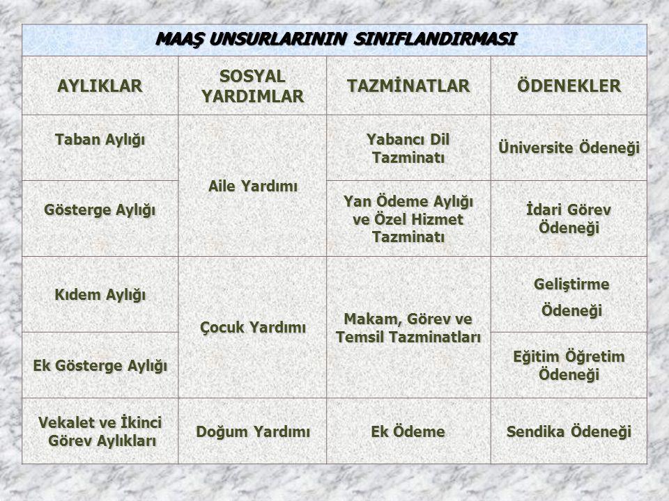 PARASAL SINIRLAR/Kanuni Faiz ve Temerrüt Faiz Oranları 01.01.2013 tarihinden:Yıllık % Kanuni faiz oranı sözleşme ile tespit edilmemişse9 Temerrüt faiz oranı Sözleşme ile tespit edilmemişse9 Ticari işlerde (29/12/20011 tarihli Türkiye Cumhuriyet Merkez Bankası Tebliği ile 13,75 01.01.2012 – 31.12.2012 dönemi için Kanuni faiz oranı sözleşme ile tespit edilmemişse9 Temerrüt faiz oranı Sözleşme ile tespit edilmemişse9 Ticari işlerde (29/12/2011 tarihli Türkiye Cumhuriyet Merkez Bankası Tebliği ile 17,75 01.01.2011 – 31.12.2011 dönemi için Kanuni faiz oranı sözleşme ile tespit edilmemişse9 Temerrüt faiz oranı Sözleşme ile tespit edilmemişse9 Ticari işlerde (30/12/2010 tarihli Türkiye Cumhuriyet Merkez Bankası Tebliği ile 15