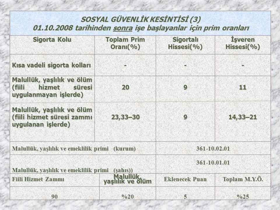 SOSYAL GÜVENLİK KESİNTİSİ (3) 01.10.2008 tarihinden sonra işe başlayanlar için prim oranları Sigorta Kolu Toplam Prim Oranı(%) Sigortalı Hissesi(%) İş