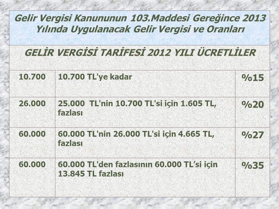 Gelir Vergisi Kanununun 103.Maddesi Gereğince 2013 Yılında Uygulanacak Gelir Vergisi ve Oranları GELİR VERGİSİ TARİFESİ 2012 YILI ÜCRETLİLER 10.70010.