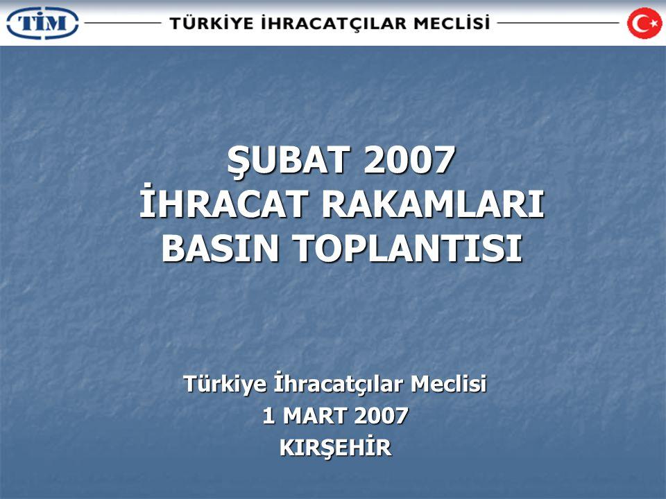 ŞUBAT 2007 İHRACAT RAKAMLARI BASIN TOPLANTISI Türkiye İhracatçılar Meclisi 1 MART 2007 KIRŞEHİR