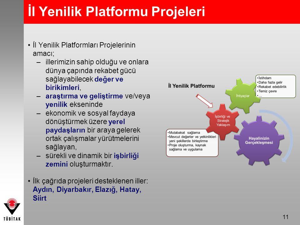 11 İl Yenilik Platformu Projeleri İl Yenilik Platformları Projelerinin amacı; –illerimizin sahip olduğu ve onlara dünya çapında rekabet gücü sağlayabilecek değer ve birikimleri, –araştırma ve geliştirme ve/veya yenilik ekseninde –ekonomik ve sosyal faydaya dönüştürmek üzere yerel paydaşların bir araya gelerek ortak çalışmalar yürütmelerini sağlayan, –sürekli ve dinamik bir işbirliği zemini oluşturmaktır.