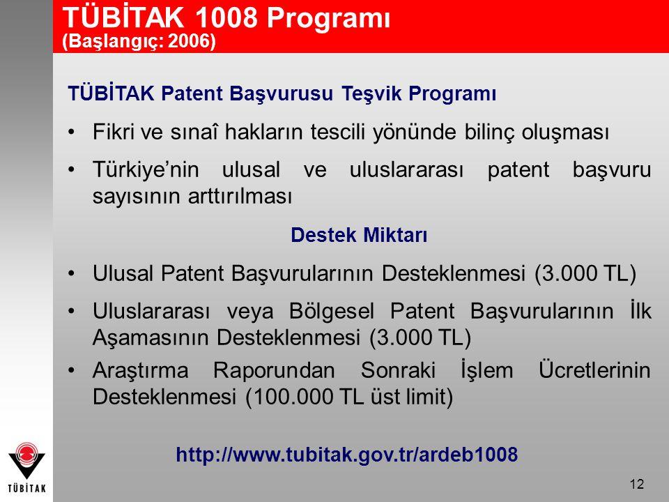 12 TÜBİTAK Patent Başvurusu Teşvik Programı Fikri ve sınaî hakların tescili yönünde bilinç oluşması Türkiye'nin ulusal ve uluslararası patent başvuru sayısının arttırılması Destek Miktarı Ulusal Patent Başvurularının Desteklenmesi (3.000 TL) Uluslararası veya Bölgesel Patent Başvurularının İlk Aşamasının Desteklenmesi (3.000 TL) Araştırma Raporundan Sonraki İşlem Ücretlerinin Desteklenmesi (100.000 TL üst limit) http://www.tubitak.gov.tr/ardeb1008 TÜBİTAK 1008 Programı (Başlangıç: 2006)