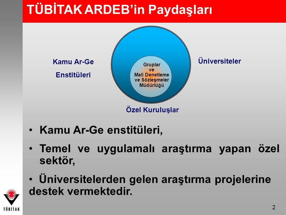 2 ARDEB Özel Kuruluşlar Gruplar ve Mali Denetleme ve Sözleşmeler Müdürlüğü Kamu Ar-Ge Enstitüleri Üniversiteler Kamu Ar-Ge enstitüleri, Temel ve uygulamalı araştırma yapan özel sektör, Üniversitelerden gelen araştırma projelerine destek vermektedir.