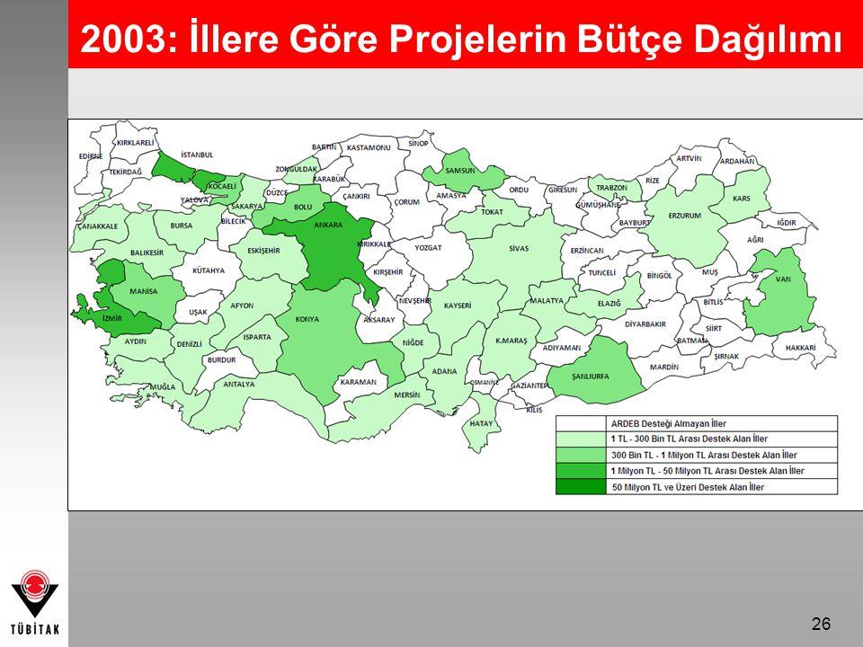 26 2003: İllere Göre Projelerin Bütçe Dağılımı